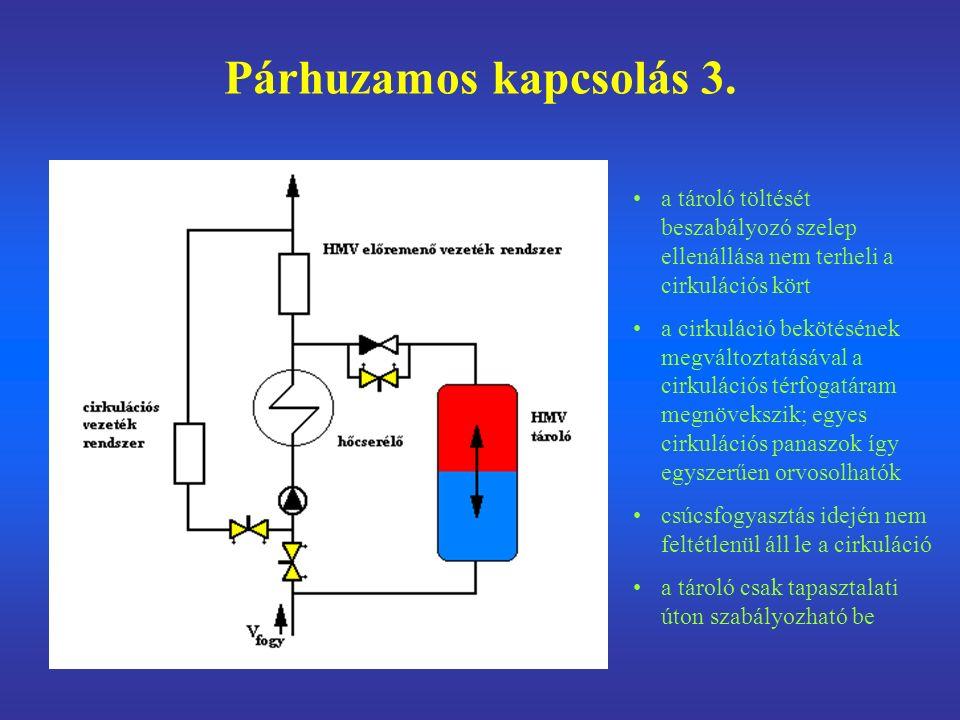 Párhuzamos kapcsolás 3. a tároló töltését beszabályozó szelep ellenállása nem terheli a cirkulációs kört a cirkuláció bekötésének megváltoztatásával a