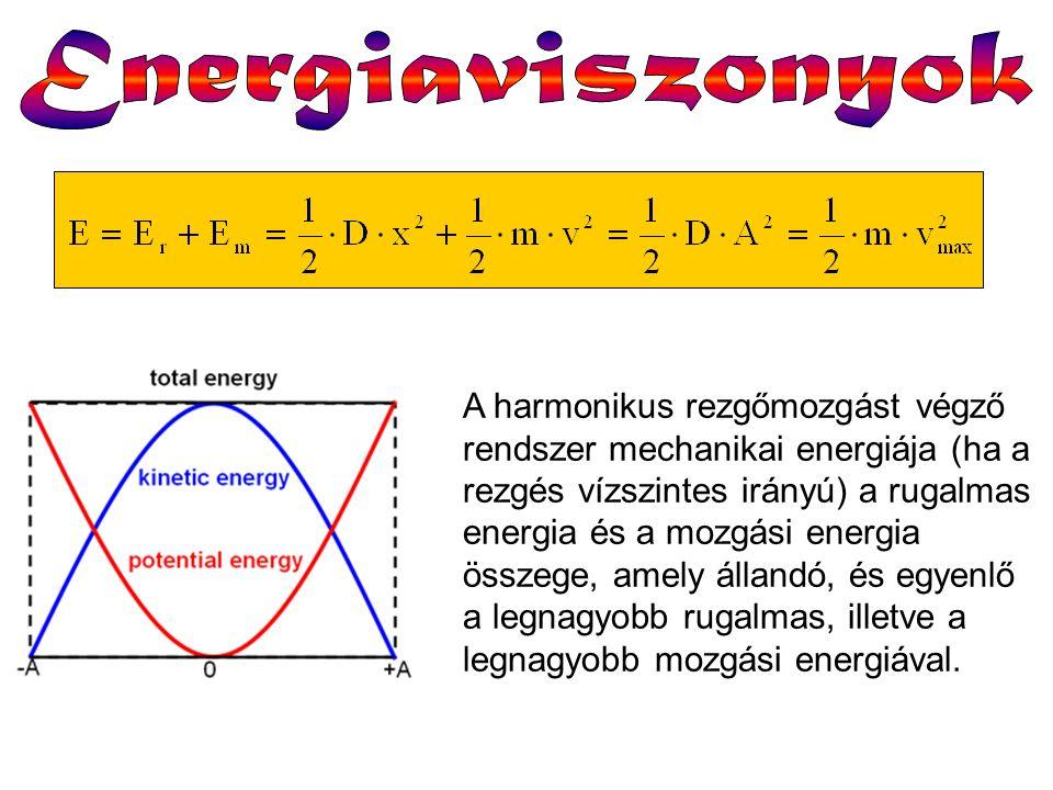 A harmonikus rezgőmozgást végző rendszer mechanikai energiája (ha a rezgés vízszintes irányú) a rugalmas energia és a mozgási energia összege, amely állandó, és egyenlő a legnagyobb rugalmas, illetve a legnagyobb mozgási energiával.