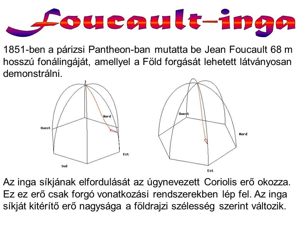 1851-ben a párizsi Pantheon-ban mutatta be Jean Foucault 68 m hosszú fonálingáját, amellyel a Föld forgását lehetett látványosan demonstrálni. Az inga