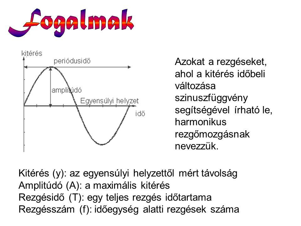 Azokat a rezgéseket, ahol a kitérés időbeli változása szinuszfüggvény segítségével írható le, harmonikus rezgőmozgásnak nevezzük.