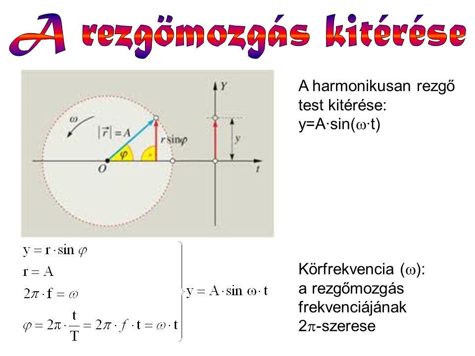 A harmonikusan rezgő test kitérése: y=A∙sin(  ∙t) Körfrekvencia (  ): a rezgőmozgás frekvenciájának 2  -szerese