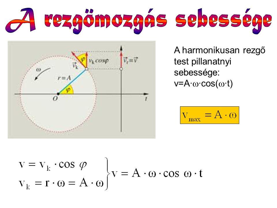 A harmonikusan rezgő test pillanatnyi sebessége: v=A∙  ∙cos(  ∙t)
