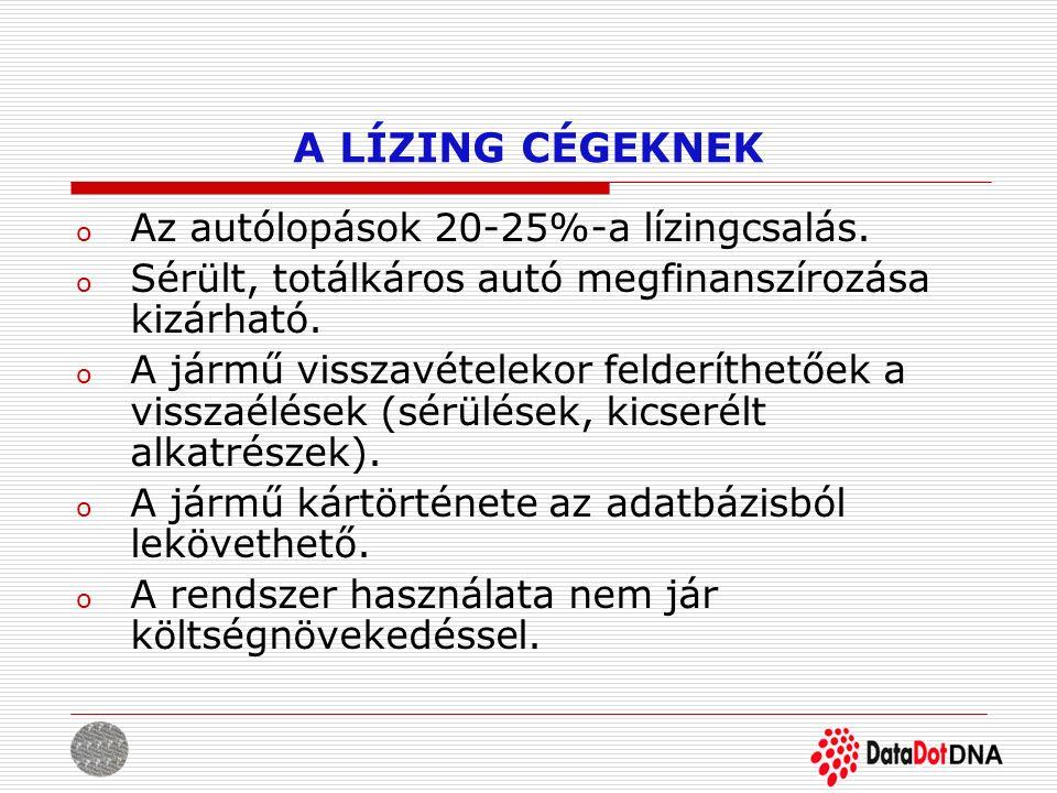 A LÍZING CÉGEKNEK o Az autólopások 20-25%-a lízingcsalás.