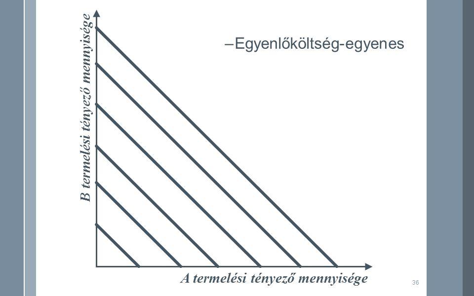 36 A termelési tényező mennyisége B termelési tényező mennyisége –Egyenlőköltség-egyenes