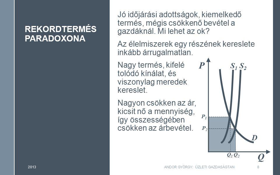 BME 2013.ANDOR GYÖRGY: ÜZLETI GAZDASÁGTAN39 ›Egységes határtermék-bevétel elve –Végül az összes tényező határtermék-bevétel / tényezőár hányadosa azonos és 1 kell legyen.