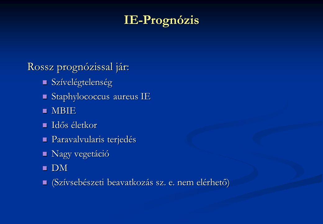IE-Prognózis Rossz prognózissal jár: Szívelégtelenség Szívelégtelenség Staphylococcus aureus IE Staphylococcus aureus IE MBIE MBIE Idős életkor Idős é