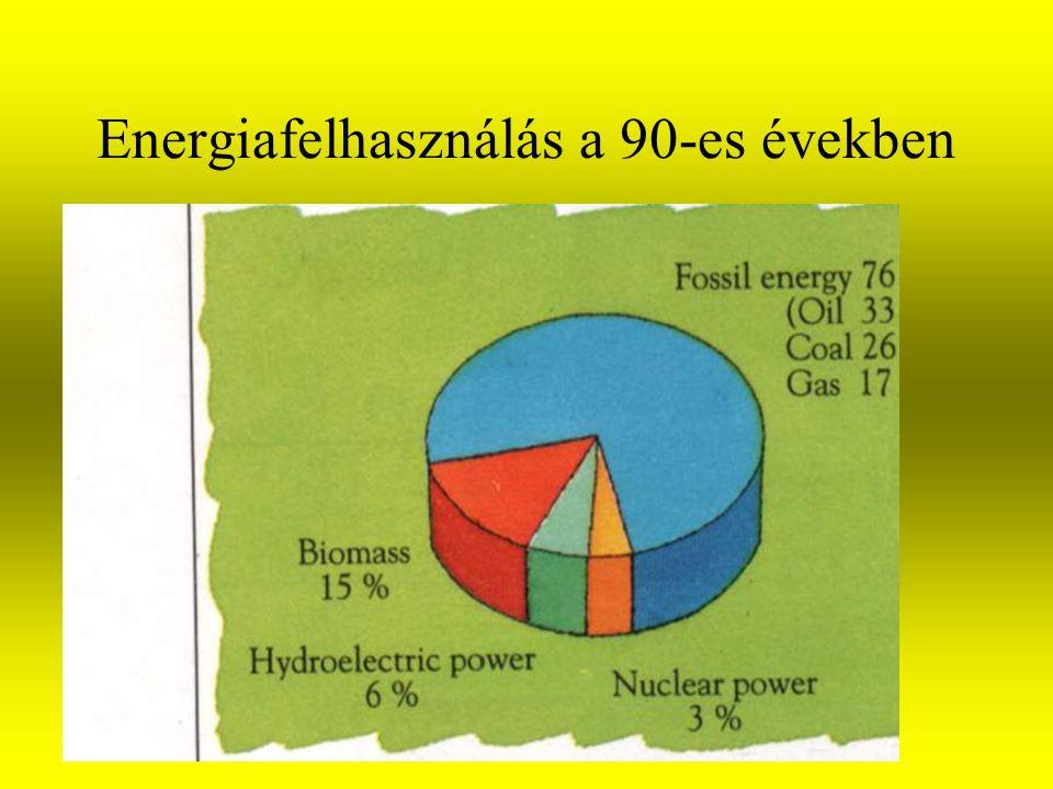 Energiafelhasználás a 90-es években