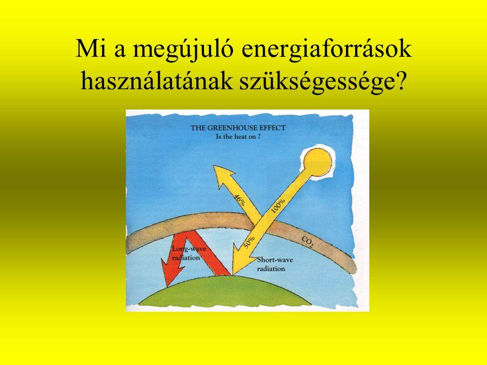 Mi a megújuló energiaforrások használatának szükségessége?