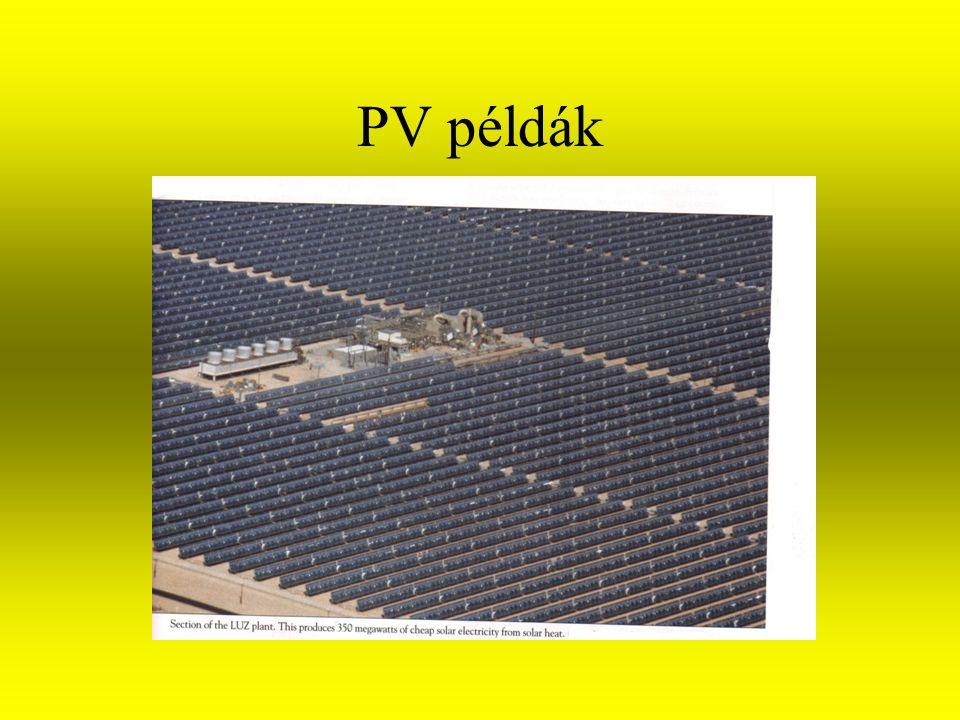 Alkalmazás Hálózatra rásegítő rendszer 4.5-kW PV array