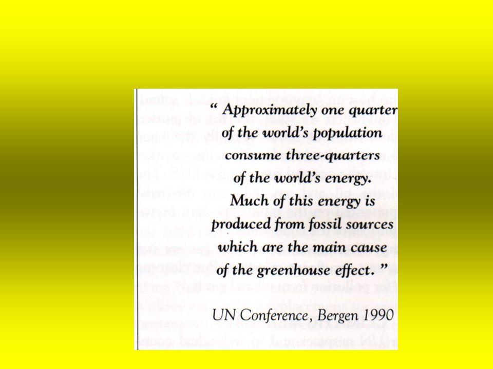 Az üvegház-hatás forrásai