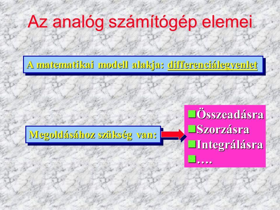 Matematikai modell megoldása n n Program írás (Pascal, Basic, C,…) n n Program alkalmazás (Matlab, Scilab, Maxima...) Analóg sz.gépDigitális sz.gépAnalitikusan n Matematika n Elektronikus elemek összekapcsolása Digitális számítógéppel szimulált analóg számítógép (TUTSIM, LabView,…)