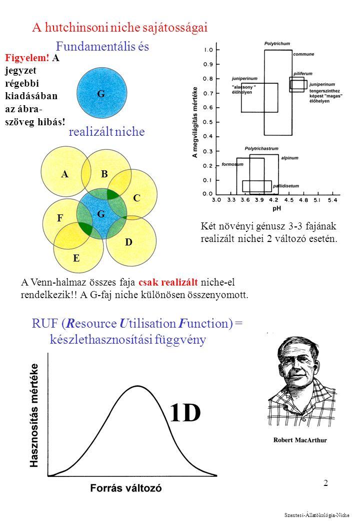 2 A hutchinsoni niche sajátosságai Fundamentális és RUF (Resource Utilisation Function) = készlethasznosítási függvény Két növényi génusz 3-3 fajának realizált nichei 2 változó esetén.