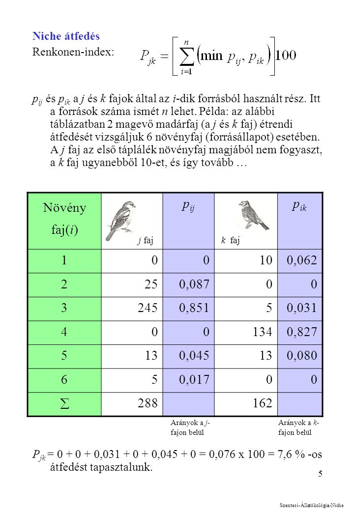 5 Niche átfedés Renkonen-index: p ij és p ik a j és k fajok által az i-dik forrásból használt rész.