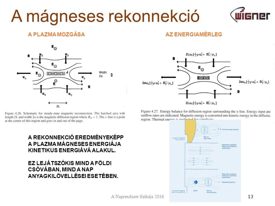 A mágneses rekonnekció 13 A REKONNEKCIÓ EREDMÉNYEKÉPP A PLAZMA MÁGNESES ENERGIÁJA KINETIKUS ENERGIÁVÁ ALAKUL. EZ LEJÁTSZÓKIS MIND A FÖLDI CSÓVÁBAN, MI