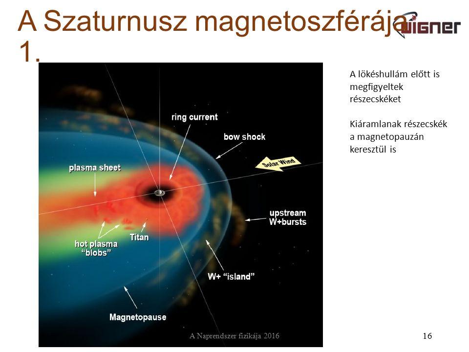 16 A lökéshullám előtt is megfigyeltek részecskéket Kiáramlanak részecskék a magnetopauzán keresztül is A Naprendszer fizikája 2016 A Szaturnusz magnetoszférája 1.
