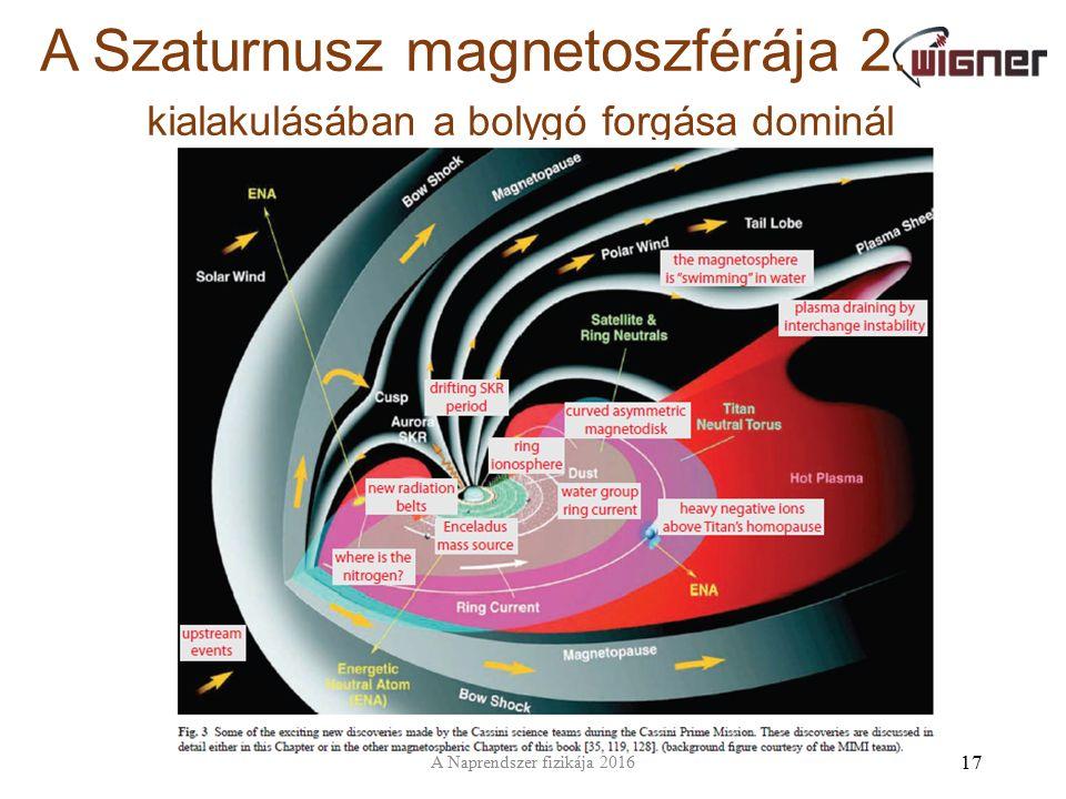 A Szaturnusz magnetoszférája 2. kialakulásában a bolygó forgása dominál 17 A Naprendszer fizikája 2016