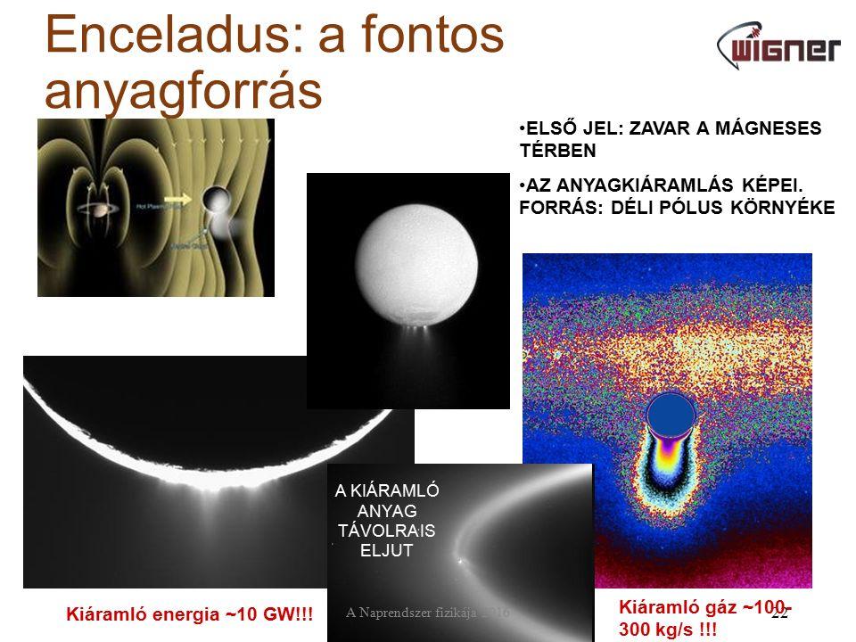 Enceladus: a fontos anyagforrás 22 ELSŐ JEL: ZAVAR A MÁGNESES TÉRBEN AZ ANYAGKIÁRAMLÁS KÉPEI. FORRÁS: DÉLI PÓLUS KÖRNYÉKE Kiáramló energia ~10 GW!!! A