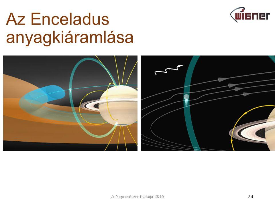 Az Enceladus anyagkiáramlása 24 A Naprendszer fizikája 2016