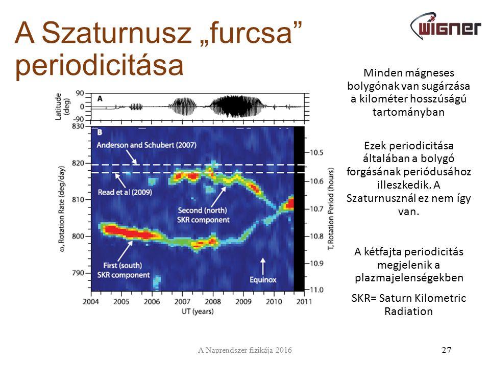 """A Szaturnusz """"furcsa"""" periodicitása Minden mágneses bolygónak van sugárzása a kilométer hosszúságú tartományban Ezek periodicitása általában a bolygó"""