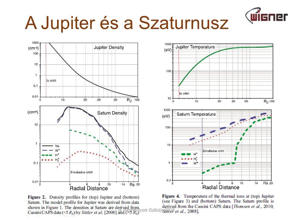 A Jupiter és a Szaturnusz 36 A Naprendszer fizikája 2016