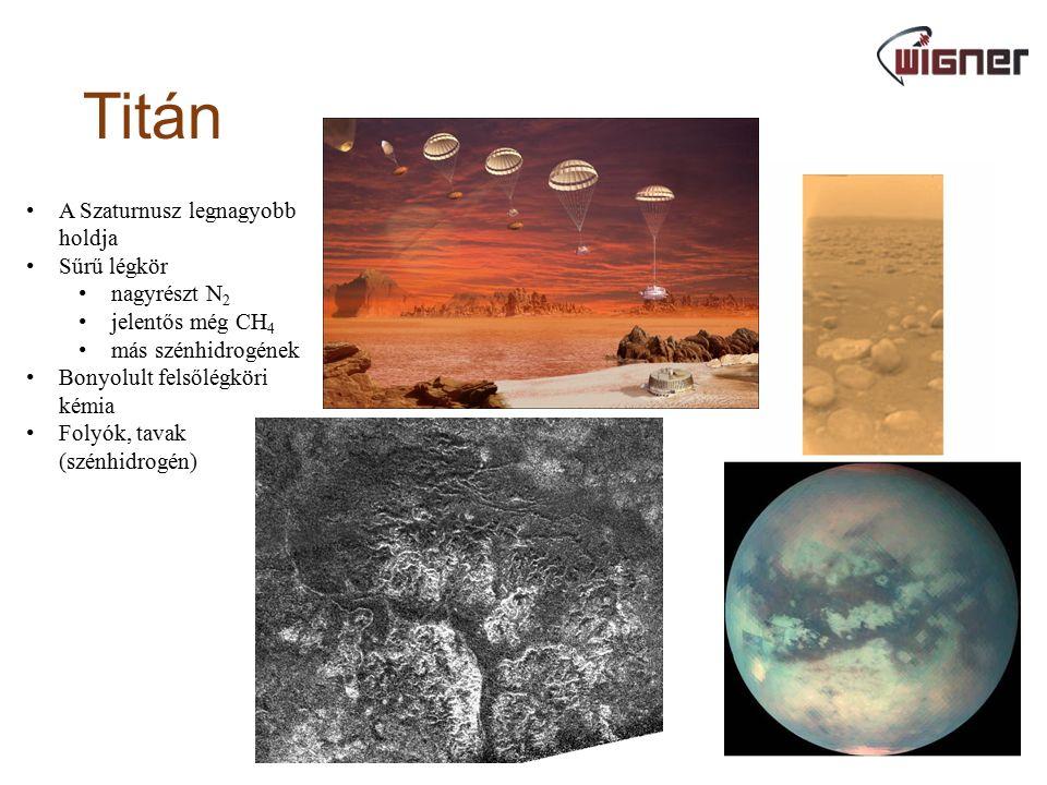 Titán A Naprendszer fizikája 201640 A Szaturnusz legnagyobb holdja Sűrű légkör nagyrészt N 2 jelentős még CH 4 más szénhidrogének Bonyolult felsőlégköri kémia Folyók, tavak (szénhidrogén)