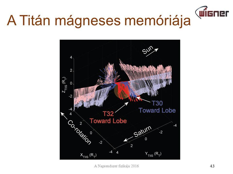 A Titán mágneses memóriája 43 A Naprendszer fizikája 2016