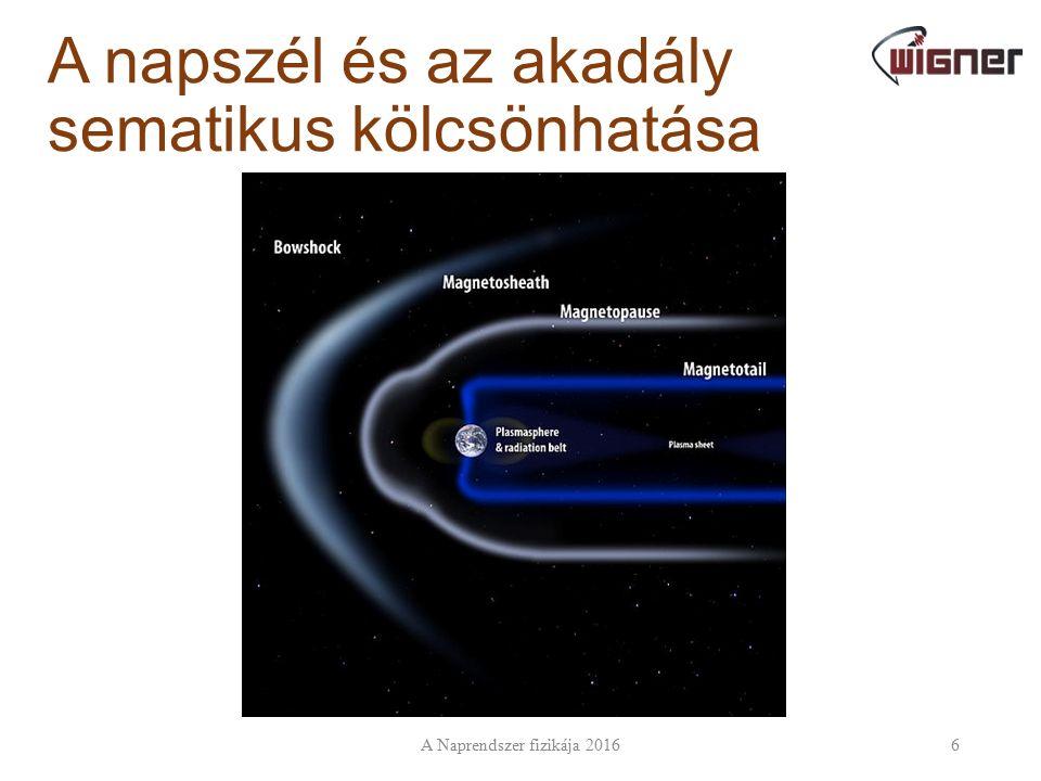 A napszél és az akadály sematikus kölcsönhatása A Naprendszer fizikája 20166