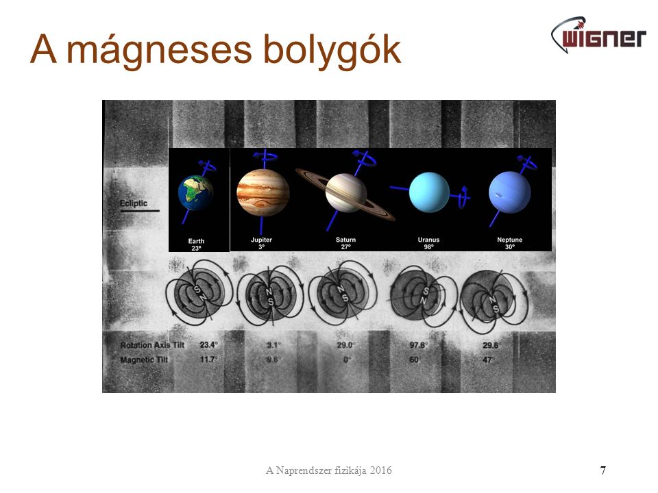 A mágneses tér A Szaturnusz mágneses tere É-D átmetszésben.