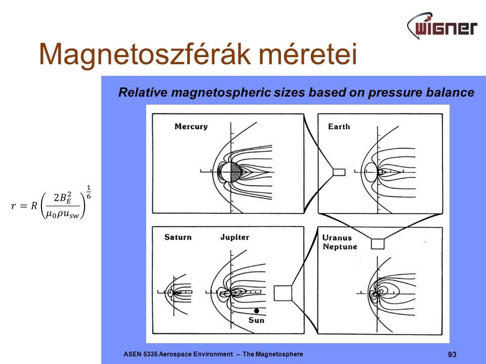 Magnetoszférák méretei A Naprendszer fizikája 20168