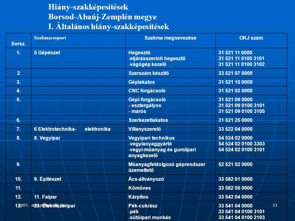2007. augusztus 30-31.11 Hiány-szakképesítések Borsod-Abaúj-Zemplén megye I.