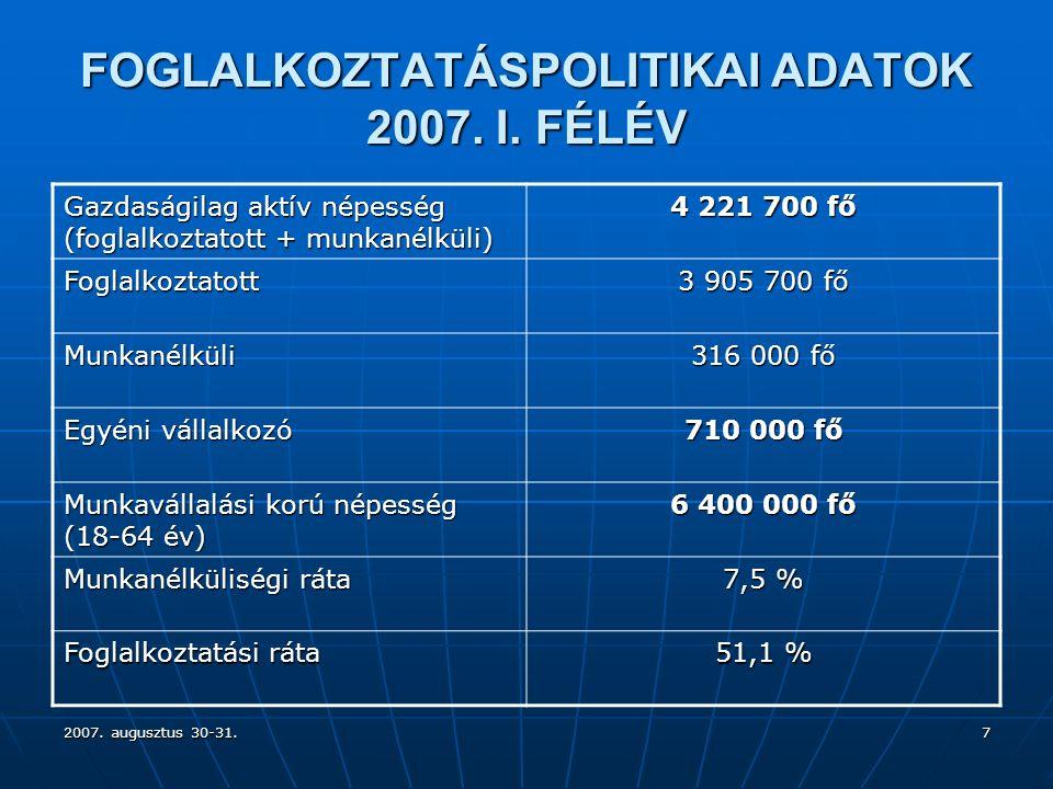 2007. augusztus 30-31.7 FOGLALKOZTATÁSPOLITIKAI ADATOK 2007.