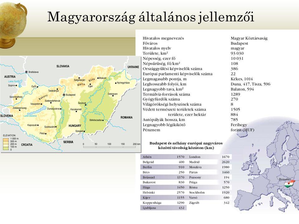 Magyarország általános jellemzői