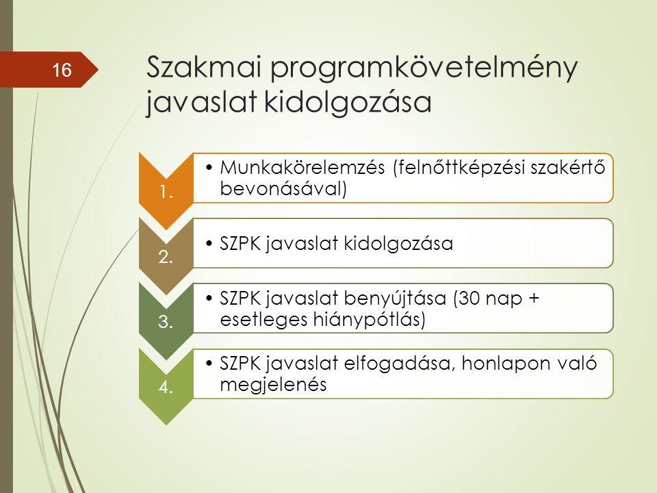 Szakmai programkövetelmény javaslat kidolgozása 1. Munkakörelemzés (felnőttképzési szakértő bevonásával) 2. SZPK javaslat kidolgozása 3. SZPK javaslat