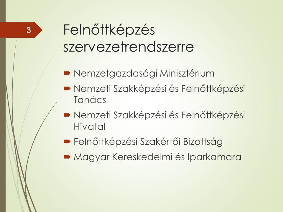 Felnőttképzés szervezetrendszerre  Nemzetgazdasági Minisztérium  Nemzeti Szakképzési és Felnőttképzési Tanács  Nemzeti Szakképzési és Felnőttképzés
