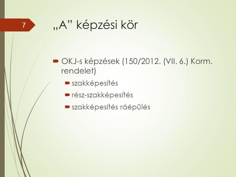 """""""A"""" képzési kör  OKJ-s képzések (150/2012. (VII. 6.) Korm. rendelet)  szakképesítés  rész-szakképesítés  szakképesítés ráépülés 7"""