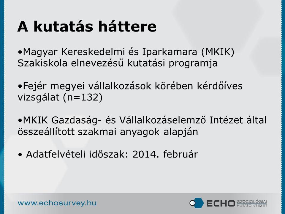 A kutatás háttere Magyar Kereskedelmi és Iparkamara (MKIK) Szakiskola elnevezésű kutatási programja Fejér megyei vállalkozások körében kérdőíves vizsgálat (n=132) MKIK Gazdaság- és Vállalkozáselemző Intézet által összeállított szakmai anyagok alapján Adatfelvételi időszak: 2014.
