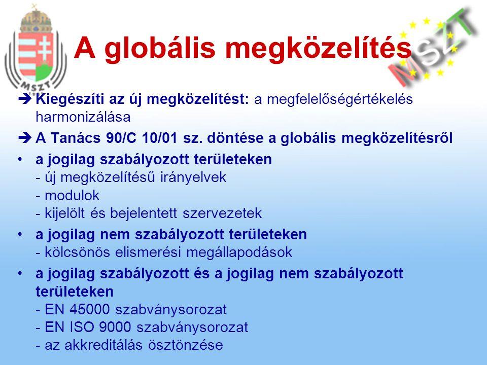 A globális megközelítés  Kiegészíti az új megközelítést: a megfelelőségértékelés harmonizálása  A Tanács 90/C 10/01 sz.