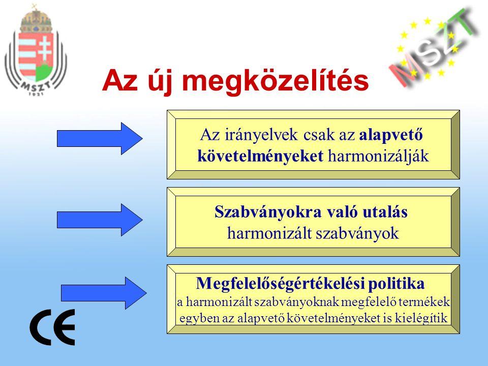 Az új megközelítés Az irányelvek csak az alapvető követelményeket harmonizálják Szabványokra való utalás harmonizált szabványok Megfelelőségértékelési politika a harmonizált szabványoknak megfelelő termékek egyben az alapvető követelményeket is kielégítik