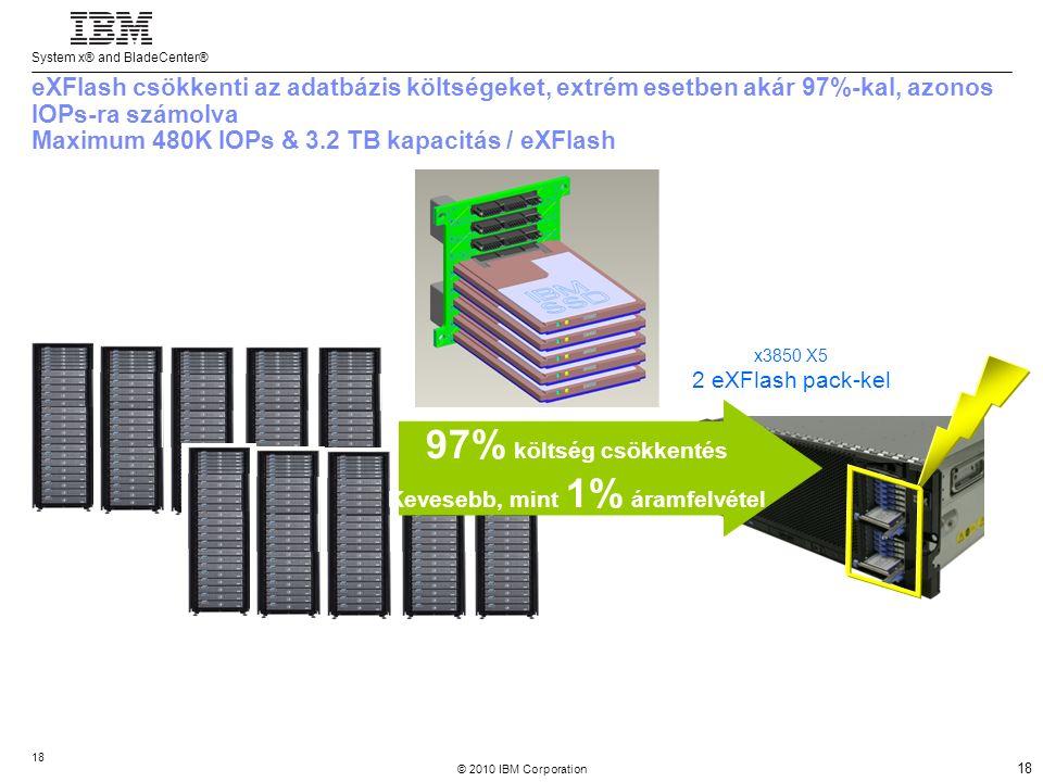 System x® and BladeCenter® © 2010 IBM Corporation 18 eXFlash csökkenti az adatbázis költségeket, extrém esetben akár 97%-kal, azonos IOPs-ra számolva Maximum 480K IOPs & 3.2 TB kapacitás / eXFlash x3850 X5 2 eXFlash pack-kel 97% költség csökkentés Kevesebb, mint 1% áramfelvétel