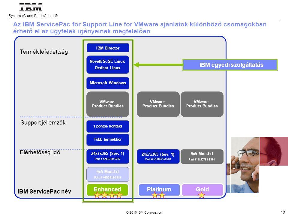 System x® and BladeCenter® © 2010 IBM Corporation 19 Az IBM ServicePac for Support Line for VMware ajánlatok különböző csomagokban érhető el az ügyfelek igényeinek megfelelően Termék lefedettség Novell/SuSE Linux Redhat Linux Microsoft Windows IBM Director Enhanced 9x5 Mon-Fri Part # 51J5769-8574 24x7x365 (Sev.