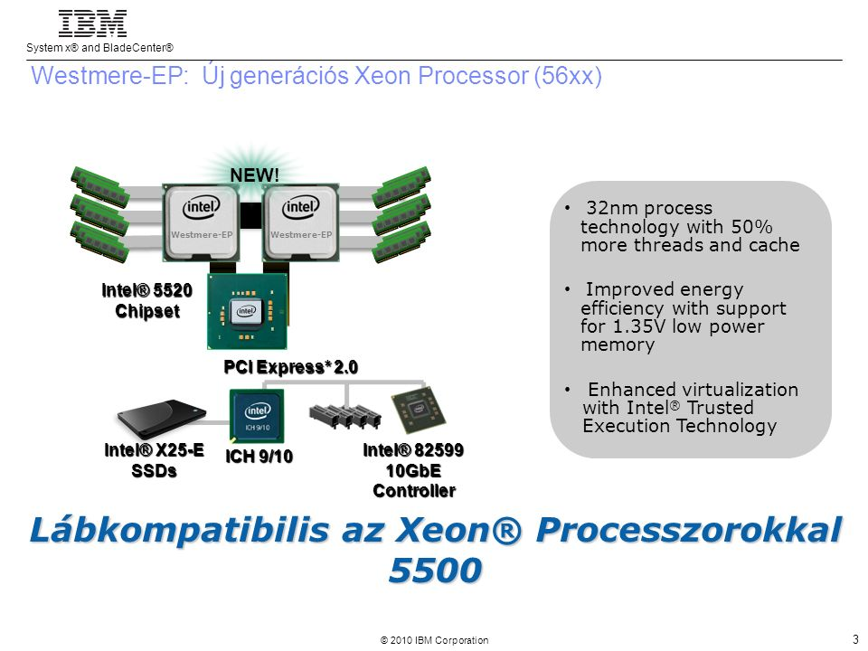 System x® and BladeCenter® © 2010 IBM Corporation 3 Westmere-EP: Új generációs Xeon Processor (56xx) Lábkompatibilis az Xeon® Processzorokkal 5500 Intel® 5520 Chipset PCI Express* 2.0 ICH 9/10 Intel® X25-E SSDs Intel® 82599 10GbE Controller 32nm process technology with 50% more threads and cache Improved energy efficiency with support for 1.35V low power memory Enhanced virtualization with Intel ® Trusted Execution Technology Westmere-EP NEW!