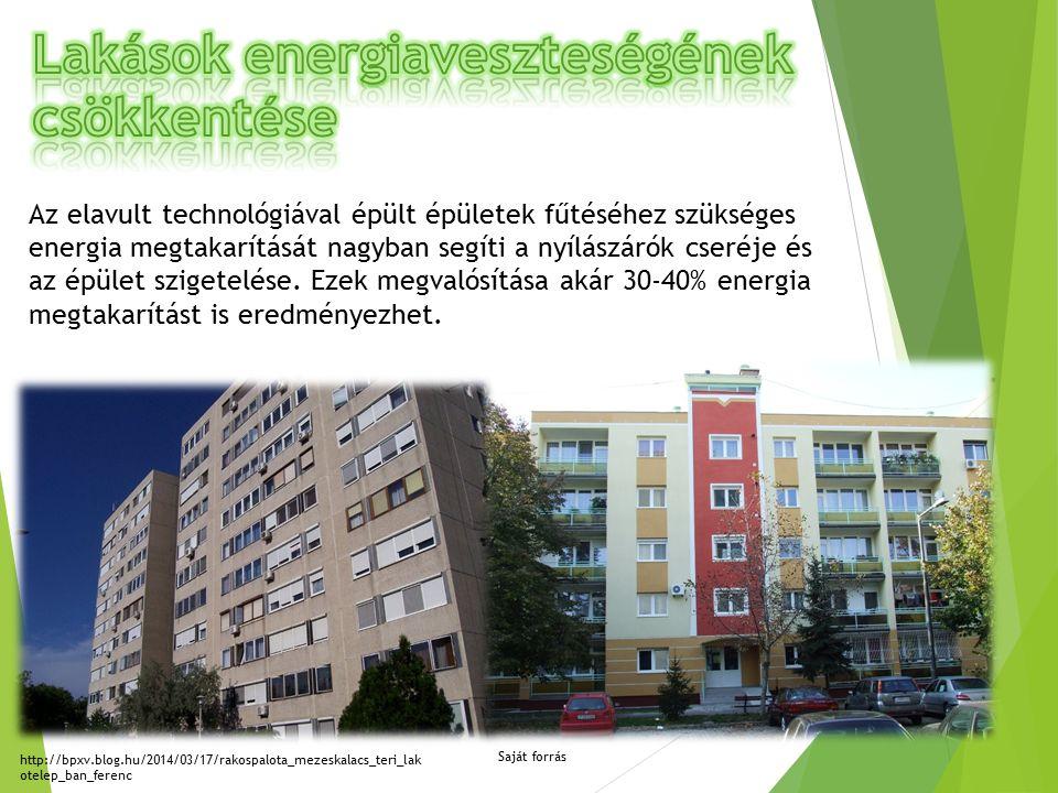http://bpxv.blog.hu/2014/03/17/rakospalota_mezeskalacs_teri_lak otelep_ban_ferenc Saját forrás Az elavult technológiával épült épületek fűtéséhez szükséges energia megtakarítását nagyban segíti a nyílászárók cseréje és az épület szigetelése.
