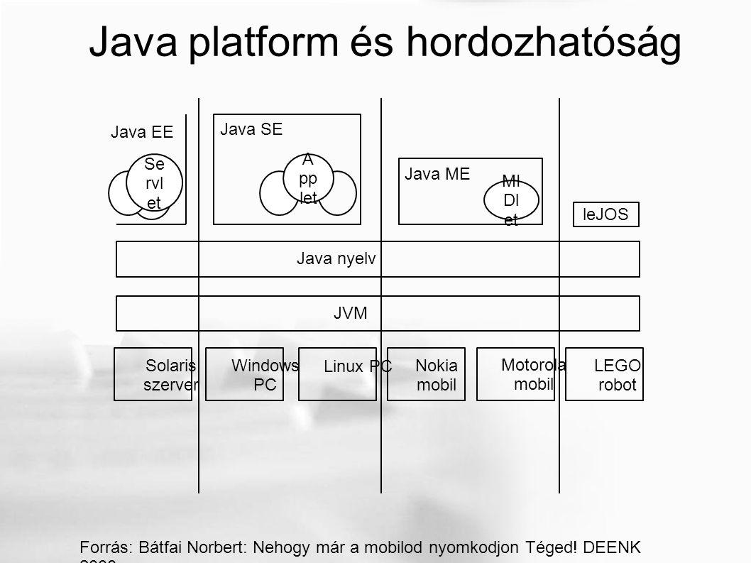 Java platform és hordozhatóság Forrás: Bátfai Norbert: Nehogy már a mobilod nyomkodjon Téged.