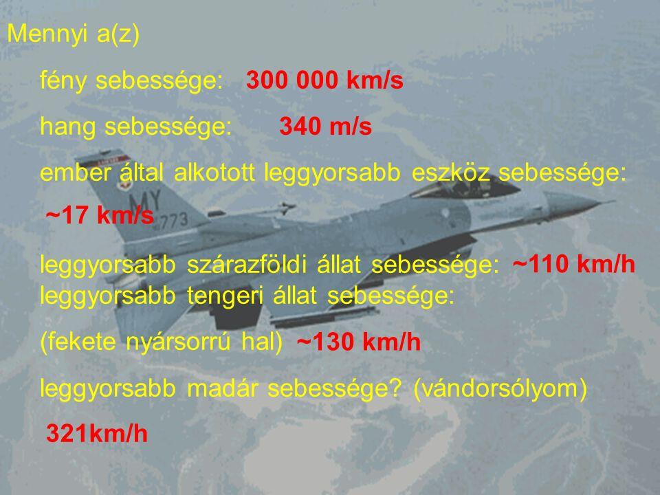 Mennyi a(z) fény sebessége: hang sebessége: ember által alkotott leggyorsabb eszköz sebessége: leggyorsabb szárazföldi állat sebessége: leggyorsabb tengeri állat sebessége: (fekete nyársorrú hal) leggyorsabb madár sebessége.
