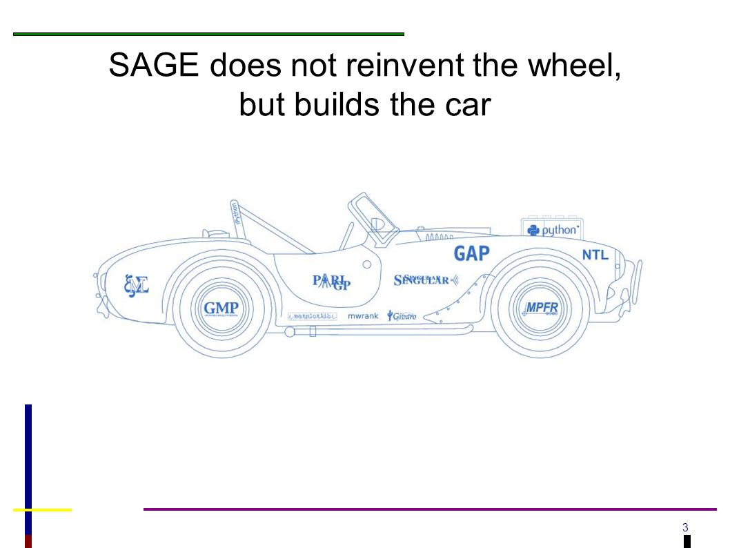 3 SAGE does not reinvent the wheel, but builds the car