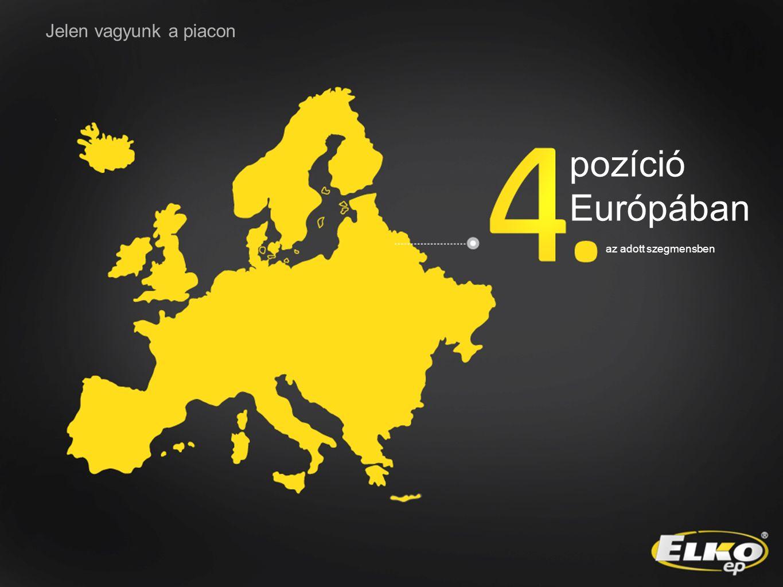 Jelen vagyunk a piacon pozíció Európában az adott szegmensben