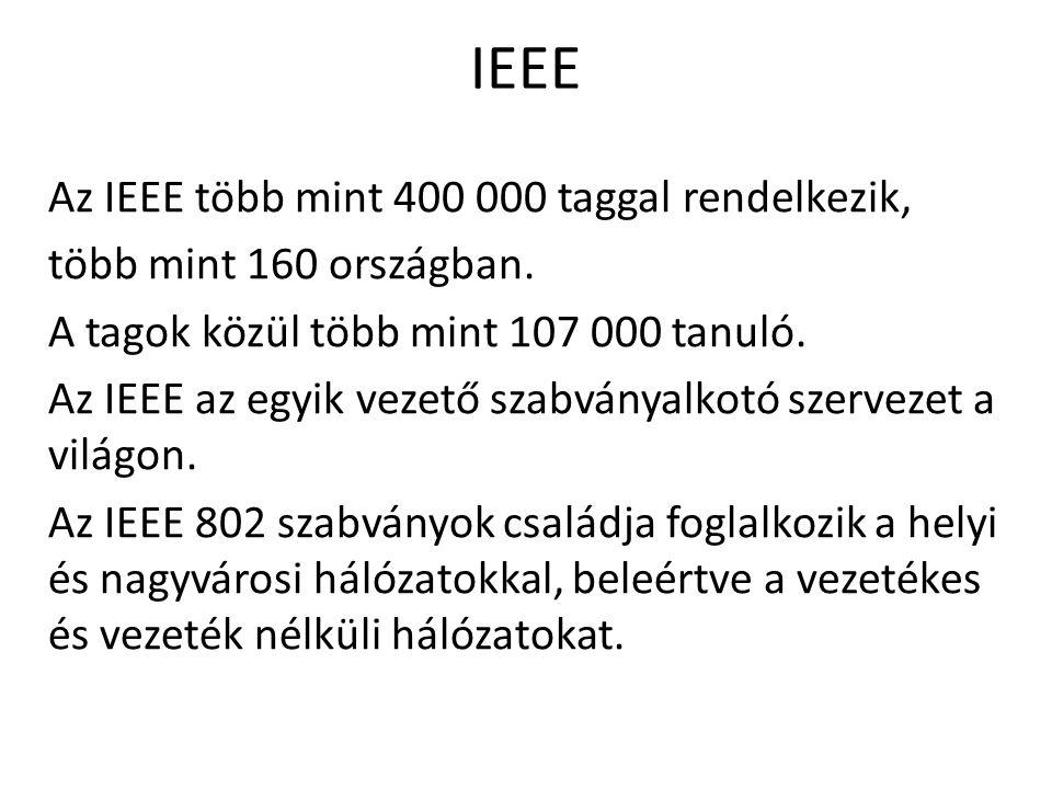 IEEE Az IEEE több mint 400 000 taggal rendelkezik, több mint 160 országban. A tagok közül több mint 107 000 tanuló. Az IEEE az egyik vezető szabványal