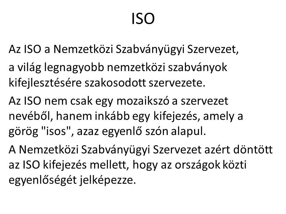 ISO Az ISO a Nemzetközi Szabványügyi Szervezet, a világ legnagyobb nemzetközi szabványok kifejlesztésére szakosodott szervezete. Az ISO nem csak egy m