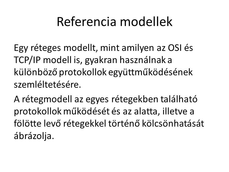 Referencia modellek Egy réteges modellt, mint amilyen az OSI és TCP/IP modell is, gyakran használnak a különböző protokollok együttműködésének szemlél