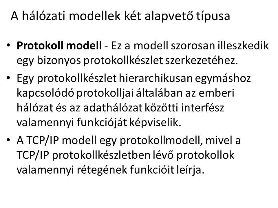 A hálózati modellek két alapvető típusa Protokoll modell - Ez a modell szorosan illeszkedik egy bizonyos protokollkészlet szerkezetéhez. Egy protokoll